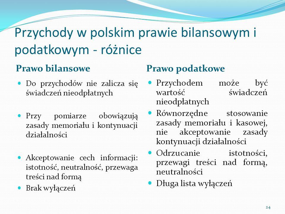 Przychody w polskim prawie bilansowym i podatkowym - różnice