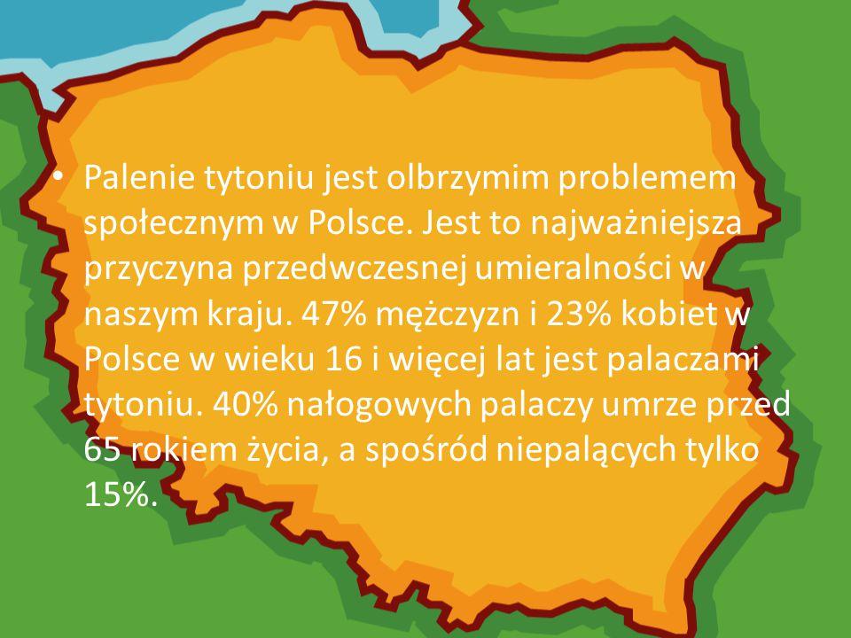Palenie tytoniu jest olbrzymim problemem społecznym w Polsce