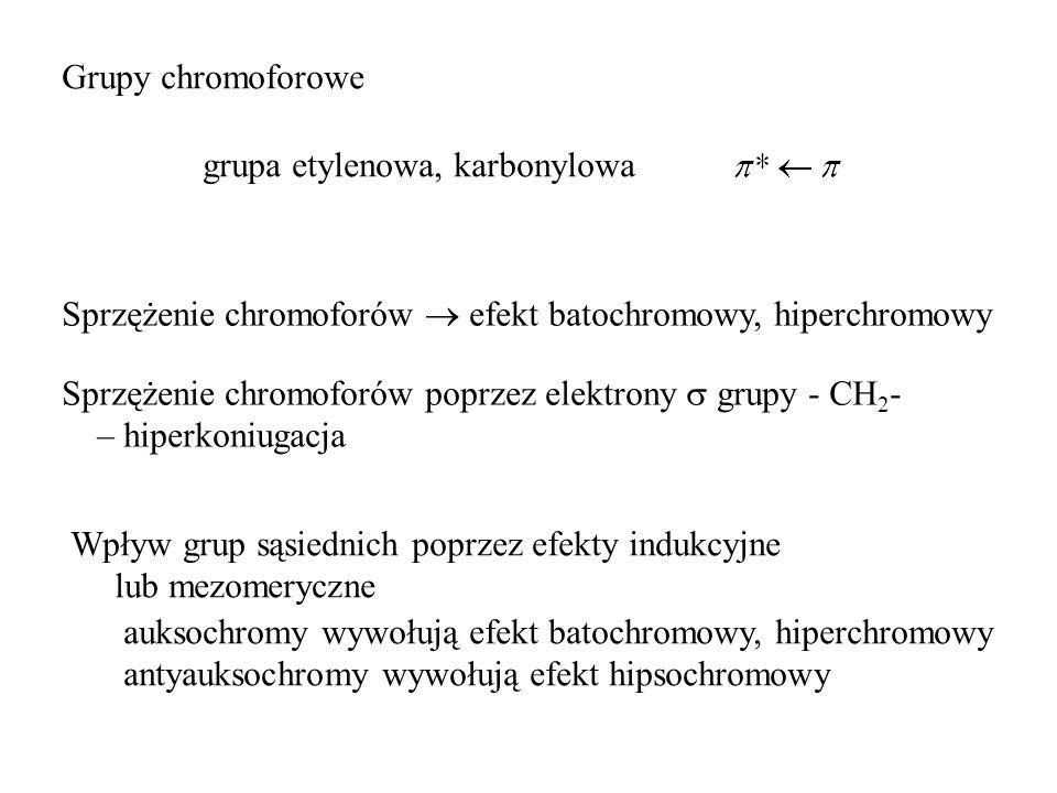 Grupy chromoforowe grupa etylenowa, karbonylowa. Sprzężenie chromoforów  efekt batochromowy, hiperchromowy.