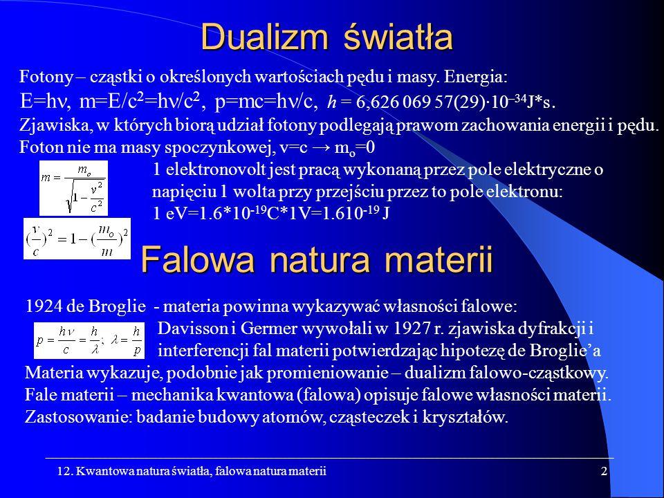 Dualizm światła Falowa natura materii