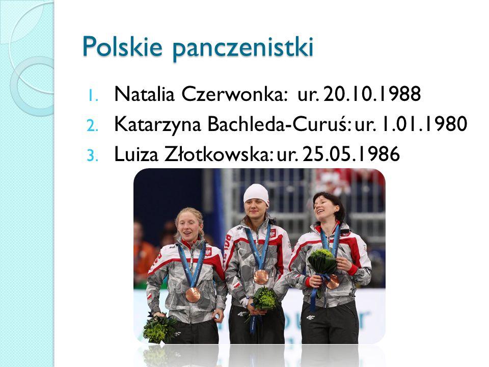 Polskie panczenistki Natalia Czerwonka: ur. 20.10.1988