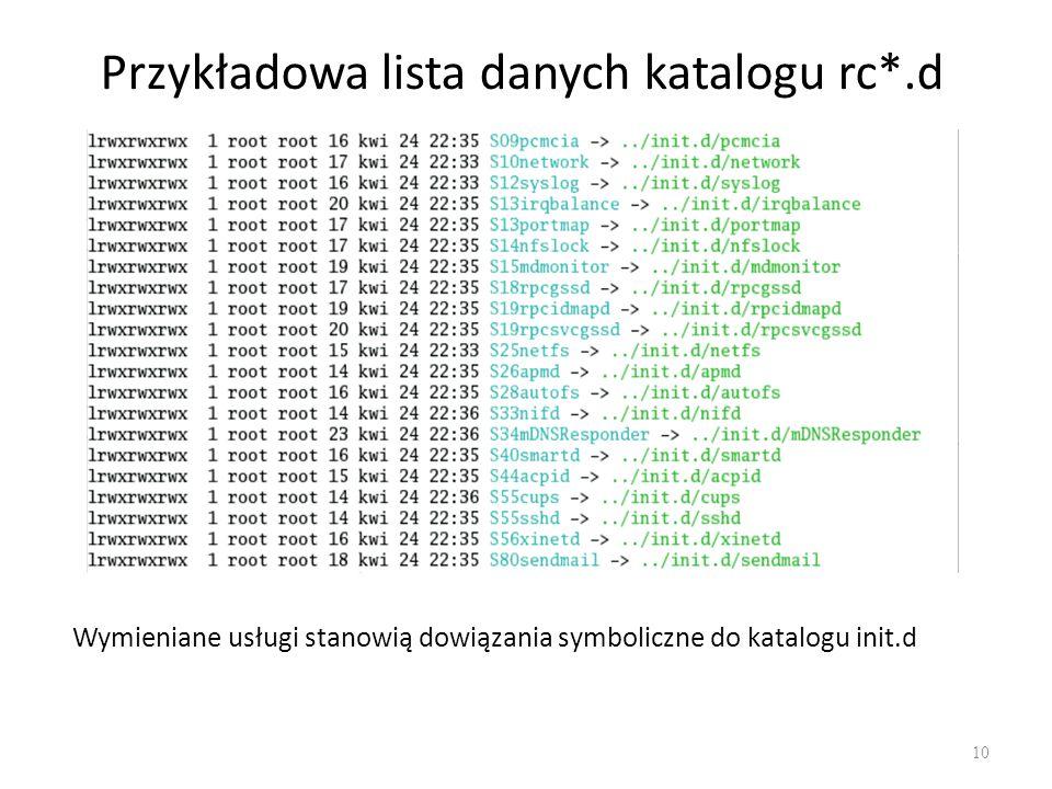 Przykładowa lista danych katalogu rc*.d