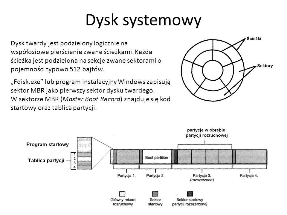 Dysk systemowy Dysk twardy jest podzielony logicznie na współosiowe pierścienie zwane ścieżkami. Każda.