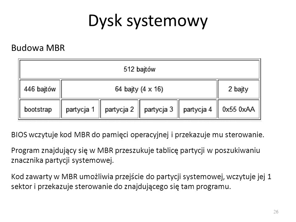 Dysk systemowy Budowa MBR