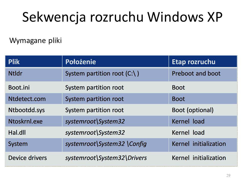Sekwencja rozruchu Windows XP
