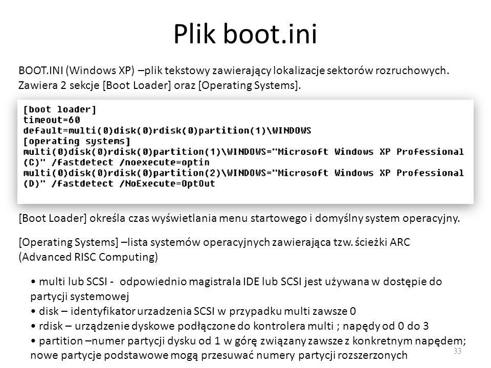Plik boot.ini BOOT.INI (Windows XP) –plik tekstowy zawierający lokalizacje sektorów rozruchowych.
