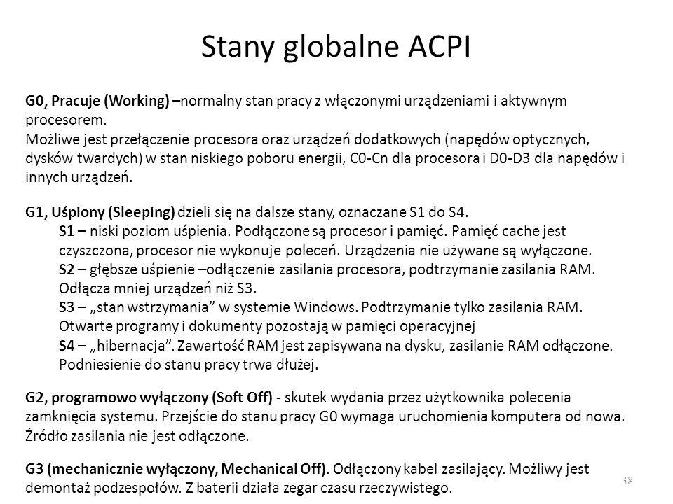 Stany globalne ACPI G0, Pracuje (Working) –normalny stan pracy z włączonymi urządzeniami i aktywnym.