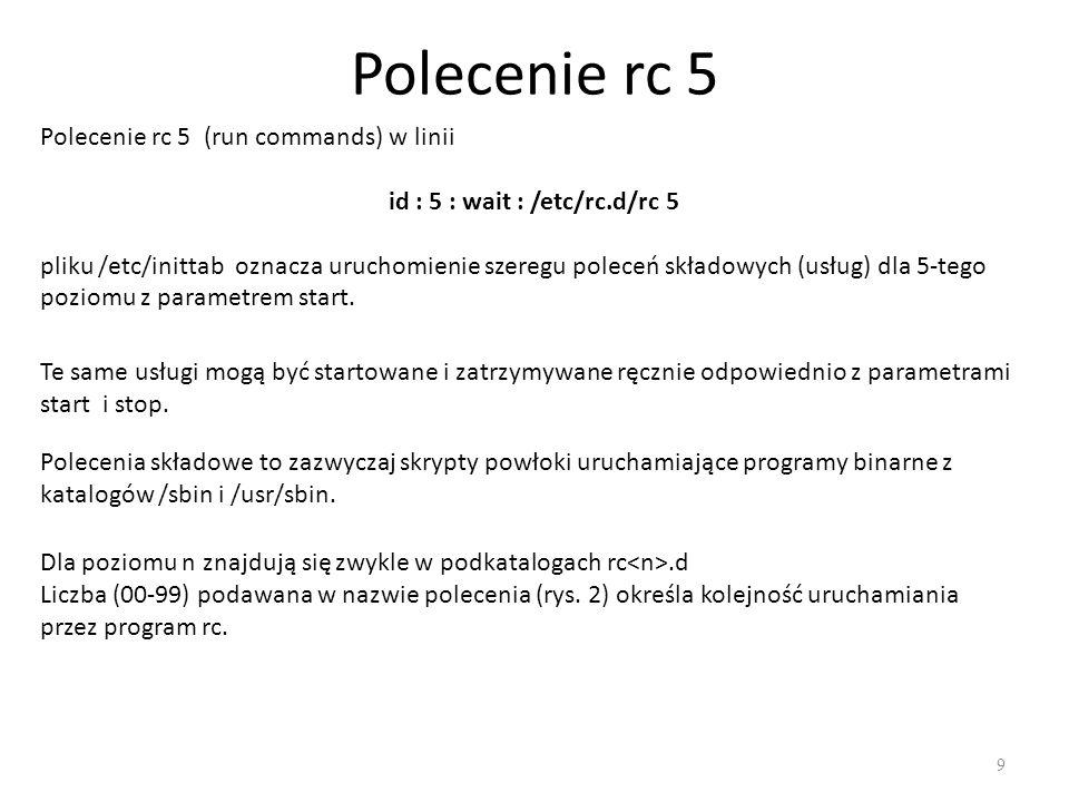id : 5 : wait : /etc/rc.d/rc 5