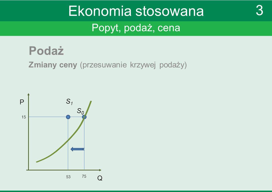 Ekonomia stosowana 3 Podaż Popyt, podaż, cena