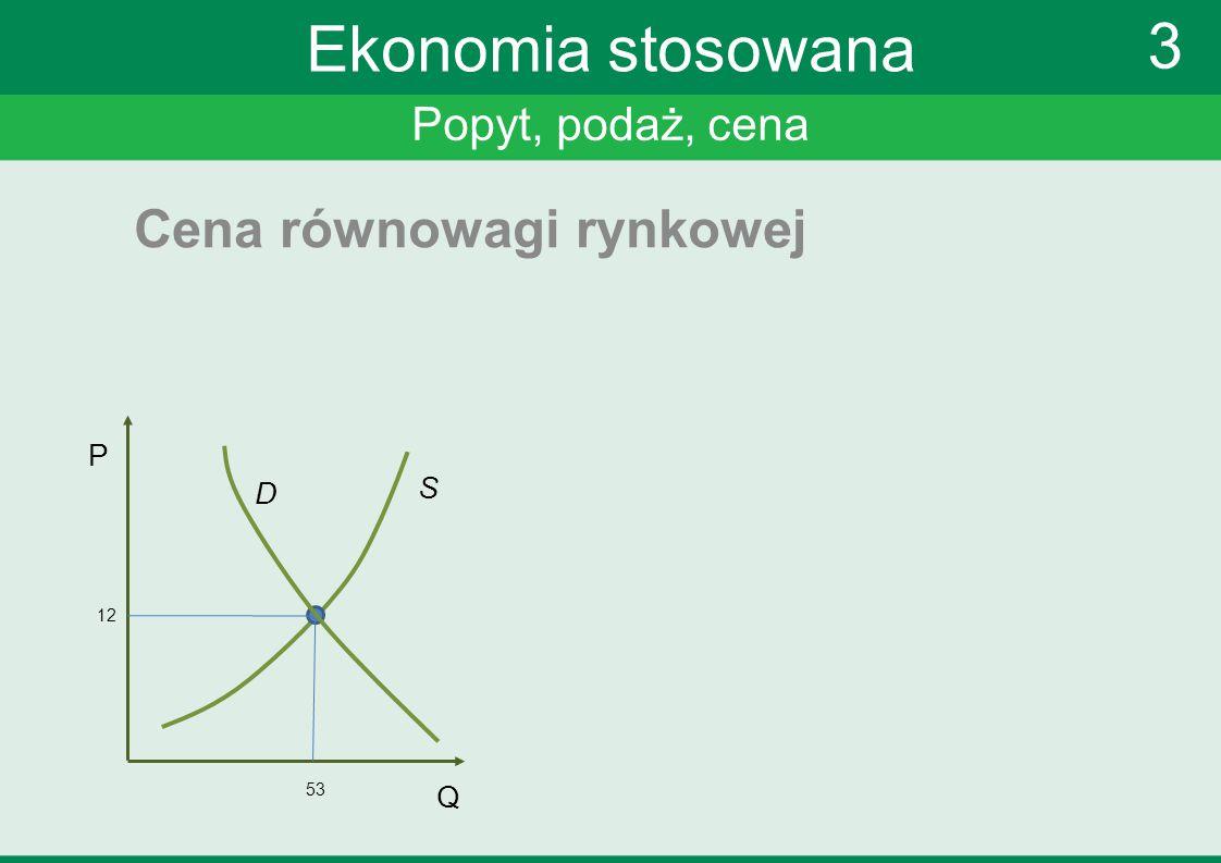 Ekonomia stosowana 3 Cena równowagi rynkowej Popyt, podaż, cena P S D