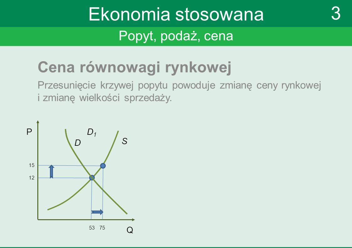Ekonomia stosowana 3 Cena równowagi rynkowej Popyt, podaż, cena