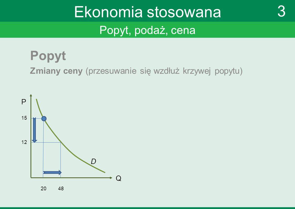 Ekonomia stosowana 3 Popyt Popyt, podaż, cena