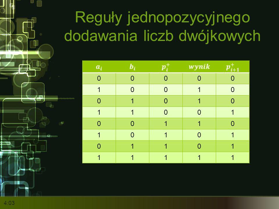 Reguły jednopozycyjnego dodawania liczb dwójkowych