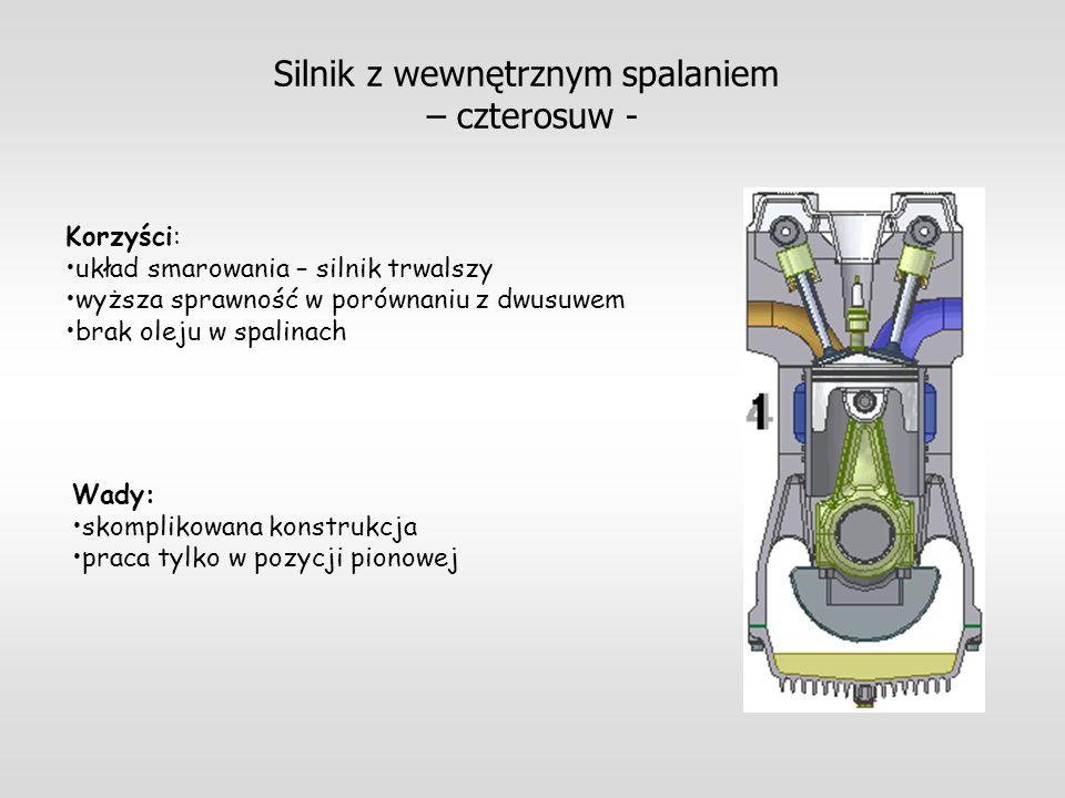 Silnik z wewnętrznym spalaniem – czterosuw -