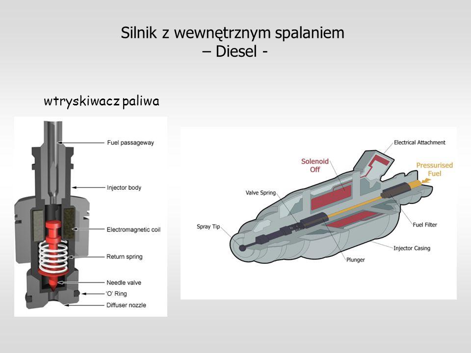 Silnik z wewnętrznym spalaniem – Diesel -