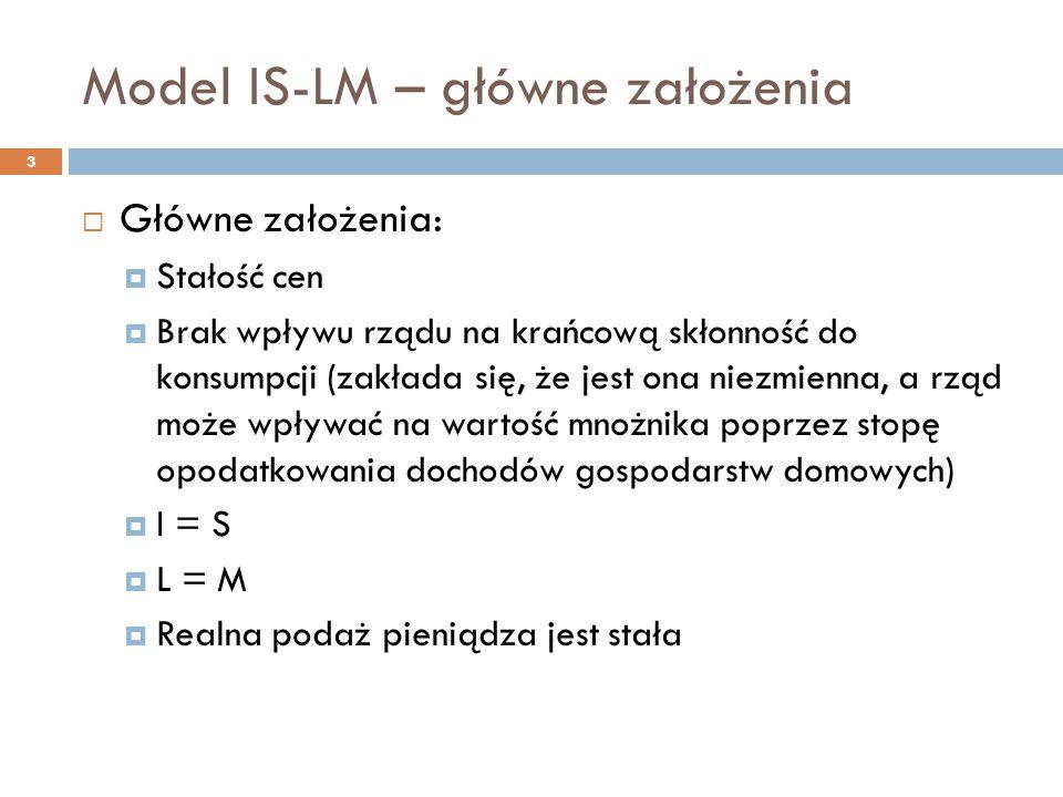 Model IS-LM – główne założenia