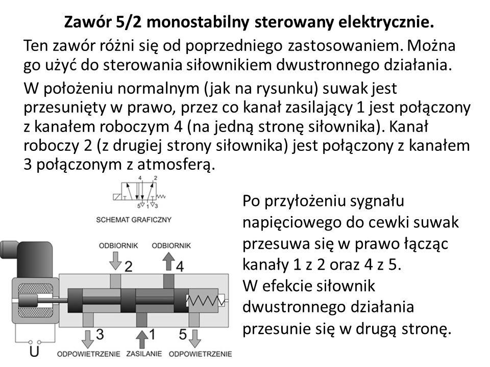 Zawór 5/2 monostabilny sterowany elektrycznie.