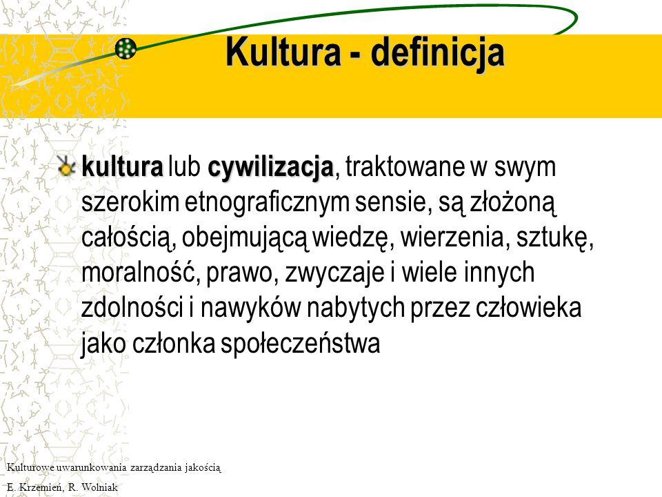 Kultura - definicja