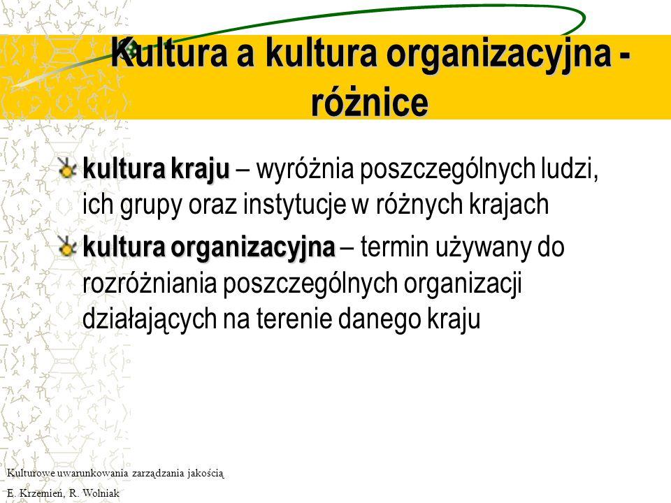 Kultura a kultura organizacyjna - różnice