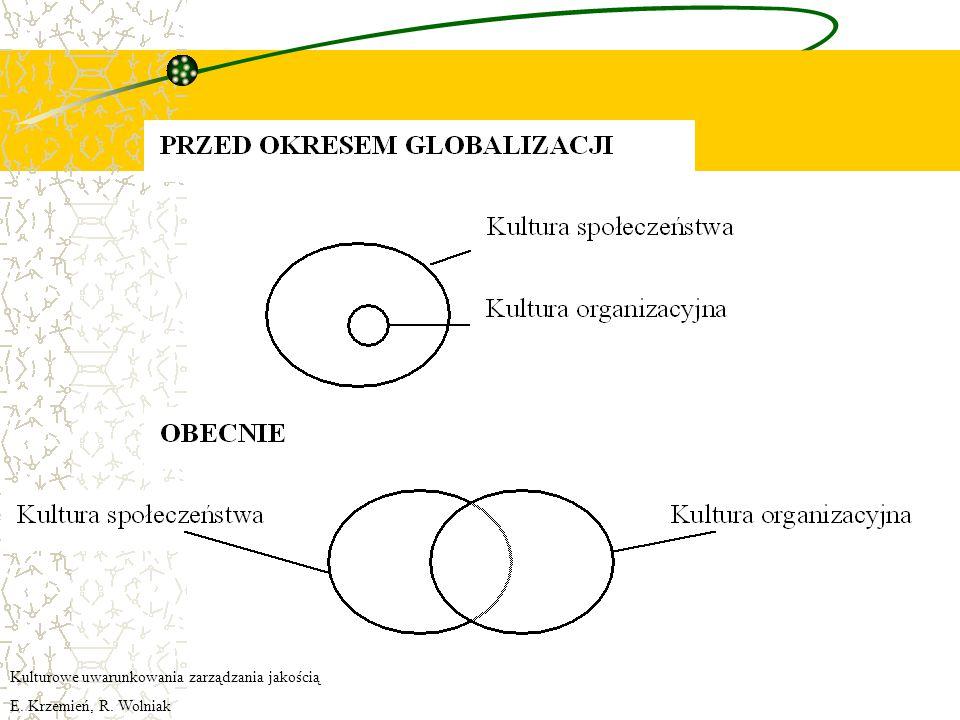 Kulturowe uwarunkowania zarządzania jakością
