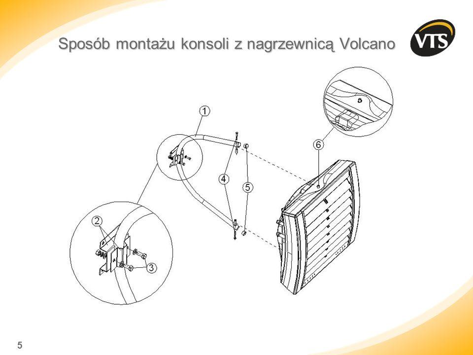 Sposób montażu konsoli z nagrzewnicą Volcano