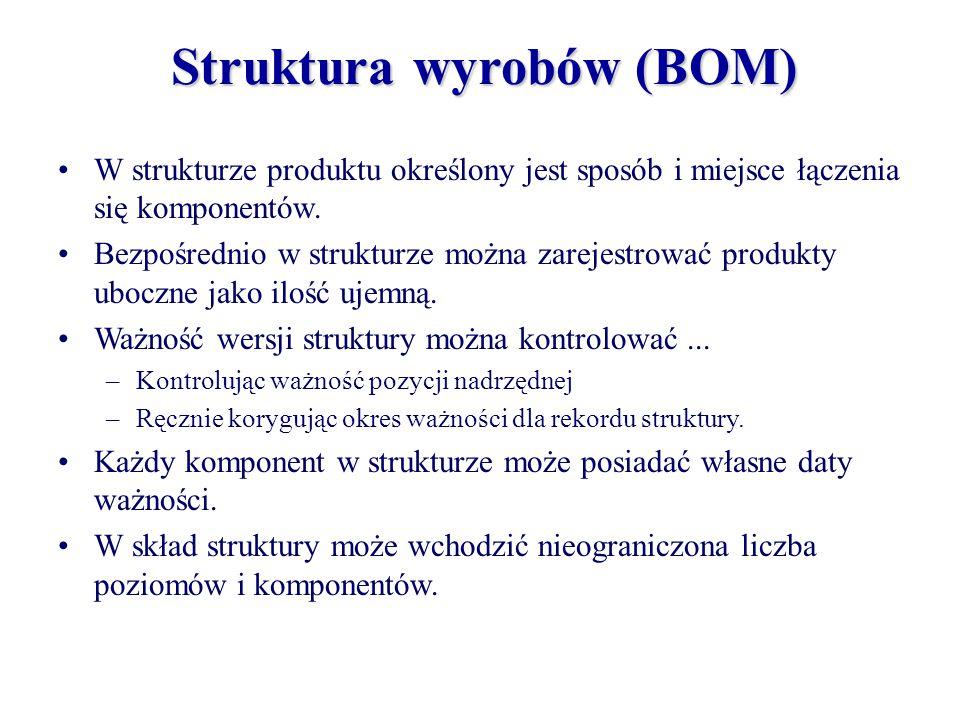 Struktura wyrobów (BOM)