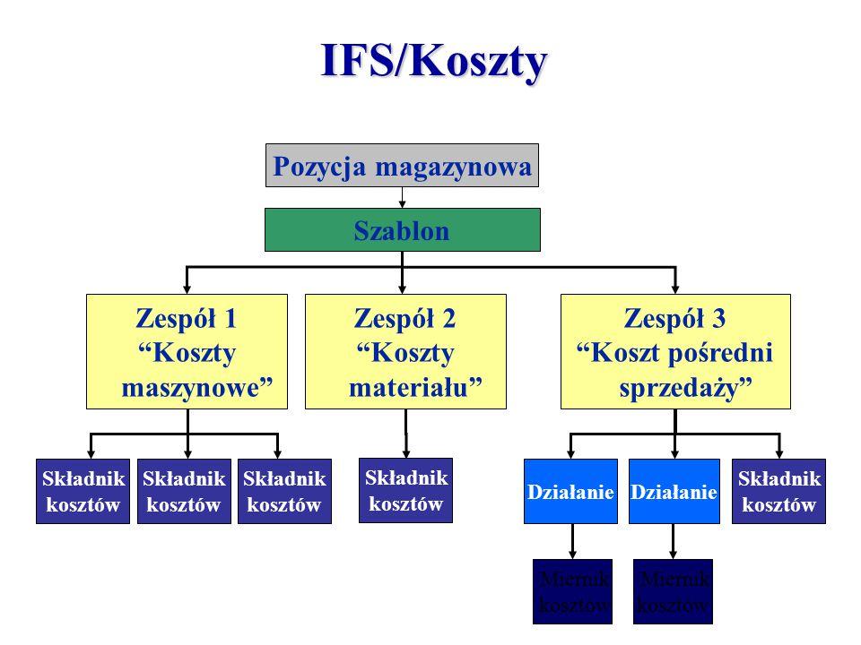 IFS/Koszty Pozycja magazynowa Szablon Zespół 1 Koszty maszynowe