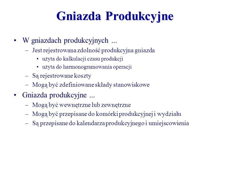 Gniazda Produkcyjne W gniazdach produkcyjnych ...