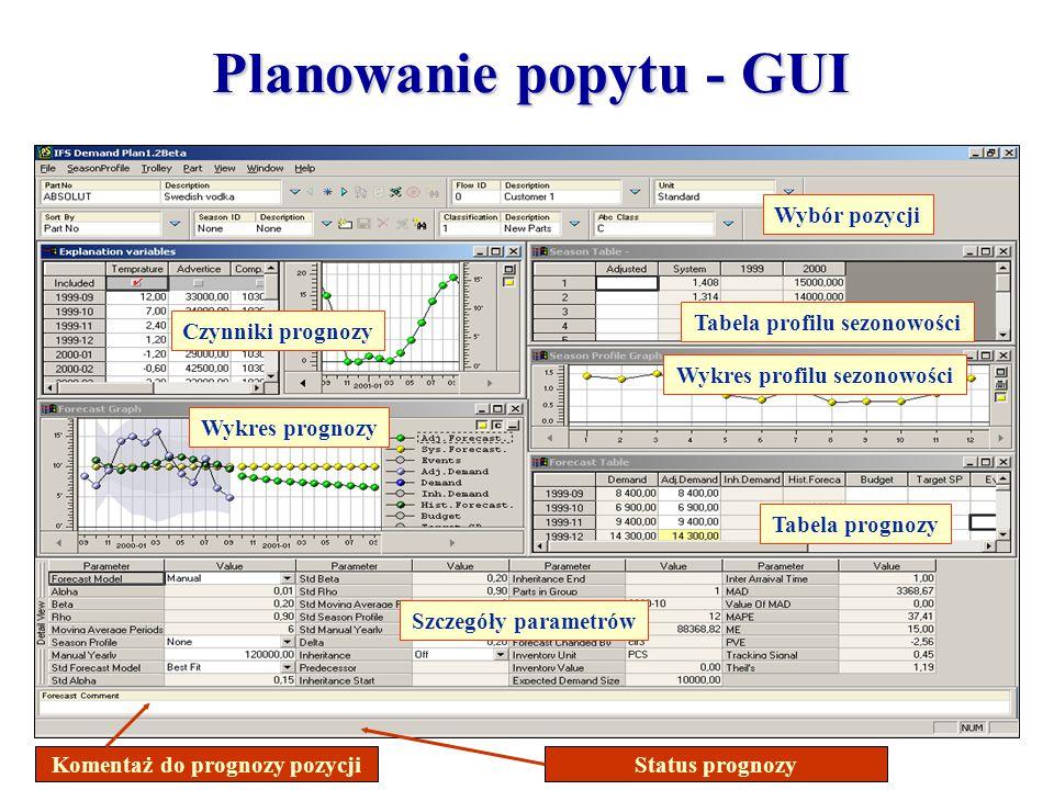 Planowanie popytu - GUI