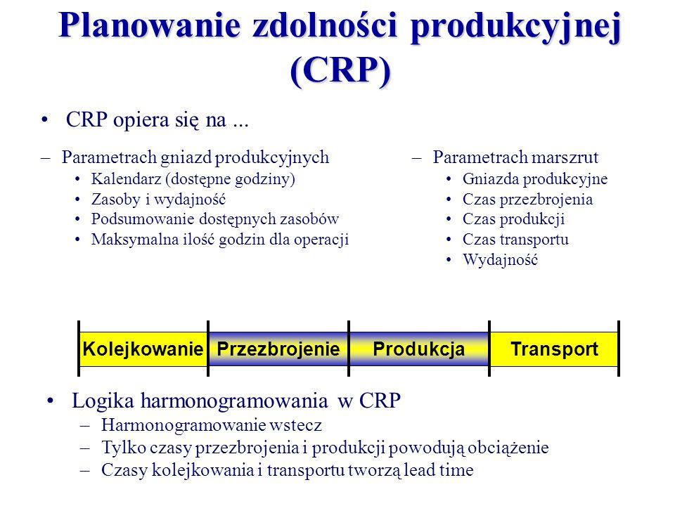 Planowanie zdolności produkcyjnej (CRP)