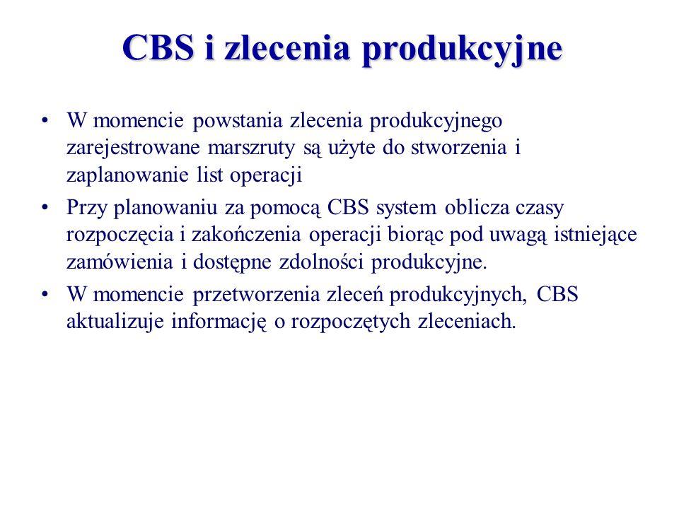 CBS i zlecenia produkcyjne
