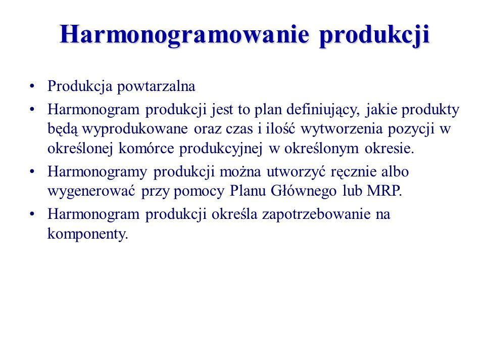 Harmonogramowanie produkcji