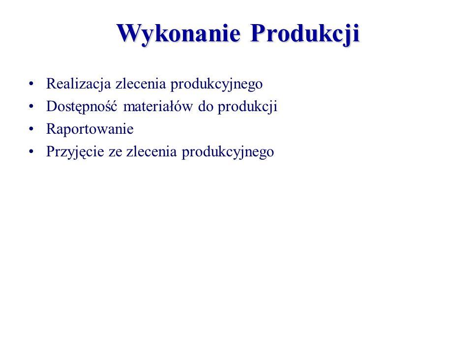 Wykonanie Produkcji Realizacja zlecenia produkcyjnego