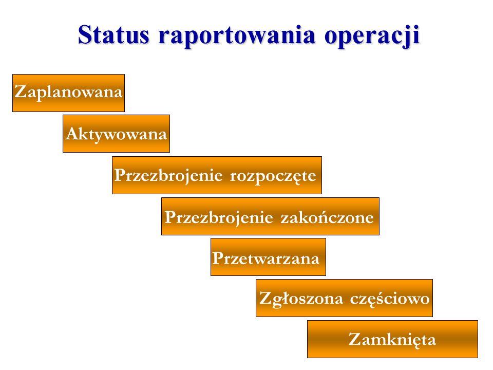 Status raportowania operacji