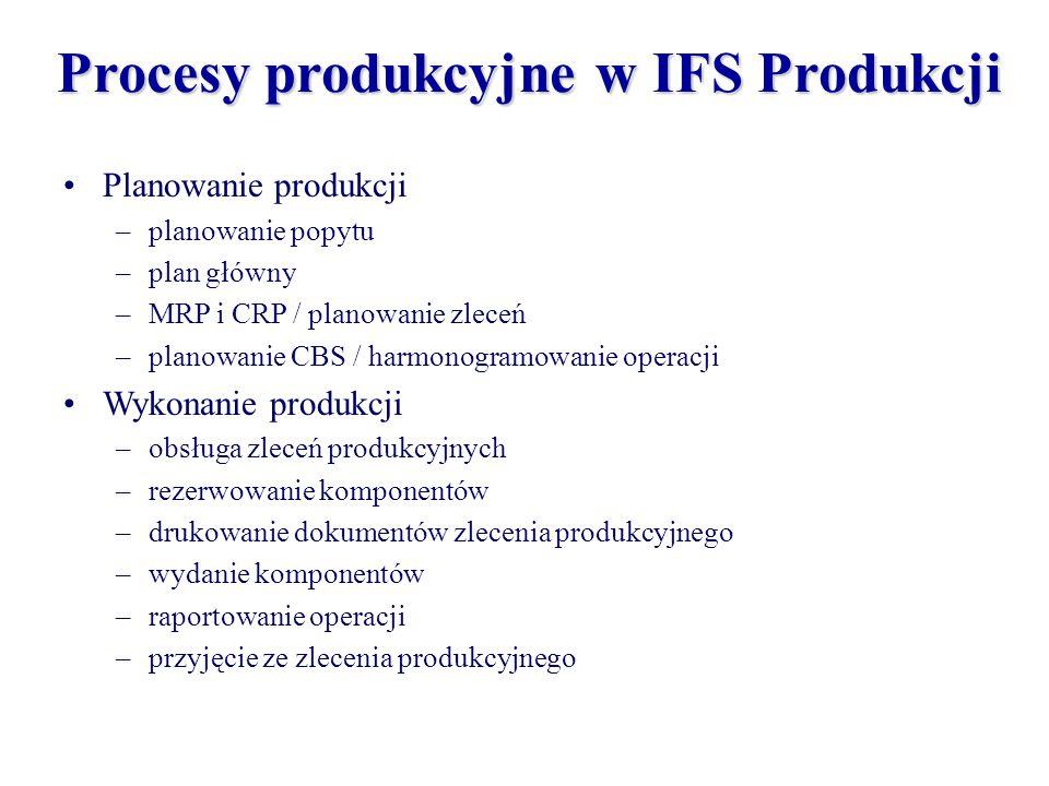 Procesy produkcyjne w IFS Produkcji