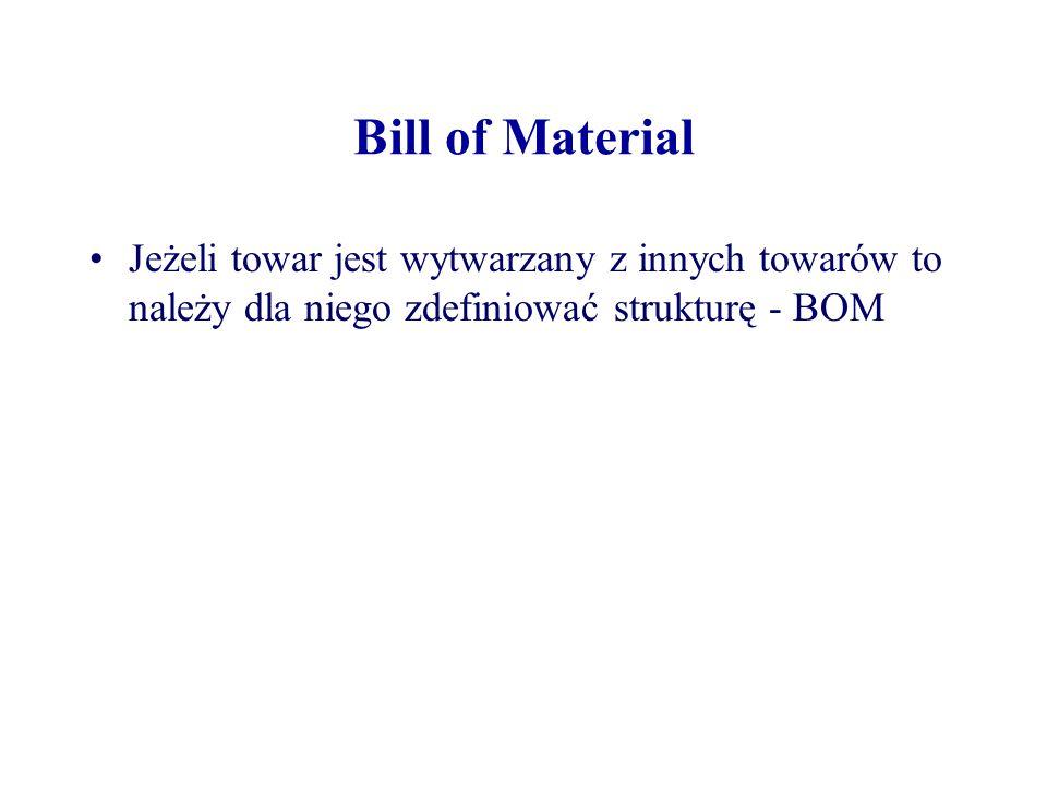 Bill of Material Jeżeli towar jest wytwarzany z innych towarów to należy dla niego zdefiniować strukturę - BOM.