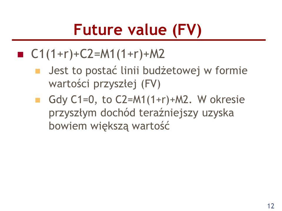 Future value (FV) C1(1+r)+C2=M1(1+r)+M2