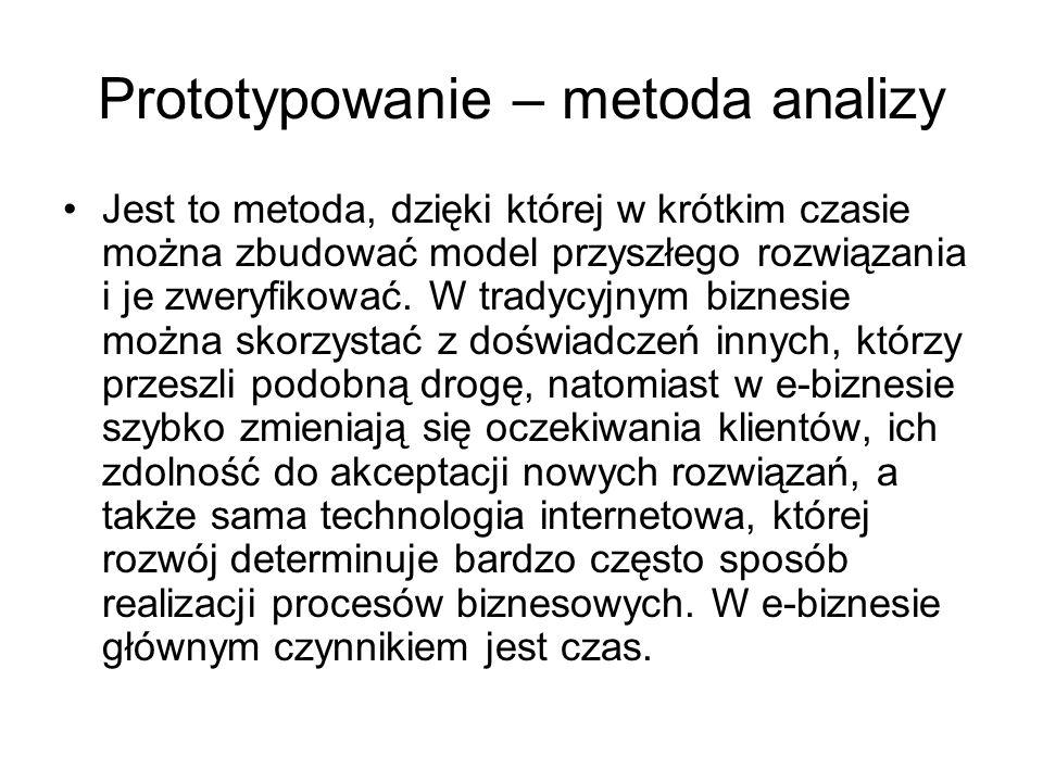 Prototypowanie – metoda analizy