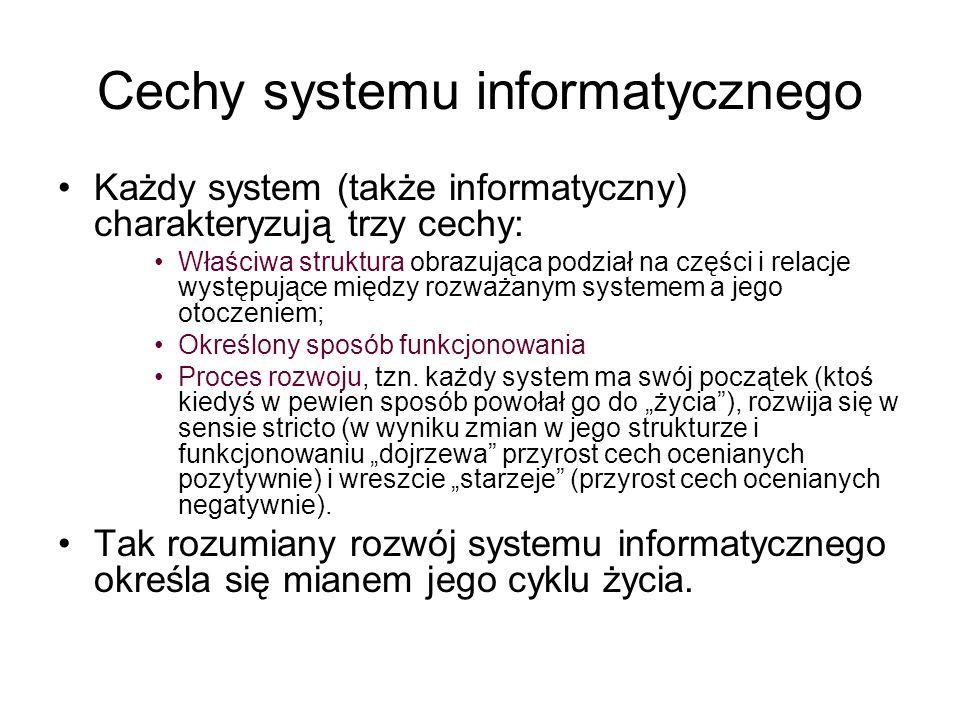 Cechy systemu informatycznego
