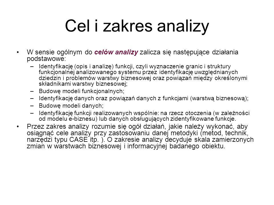 Cel i zakres analizy W sensie ogólnym do celów analizy zalicza się następujące działania podstawowe: