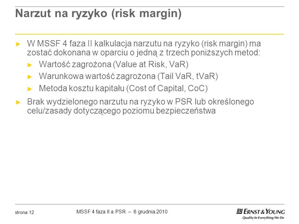 Narzut na ryzyko (risk margin)