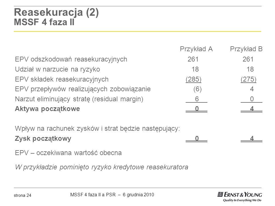 Reasekuracja (2) MSSF 4 faza II