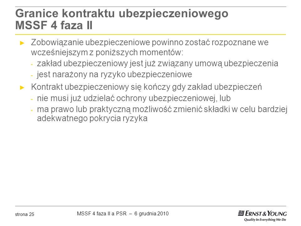 Granice kontraktu ubezpieczeniowego MSSF 4 faza II