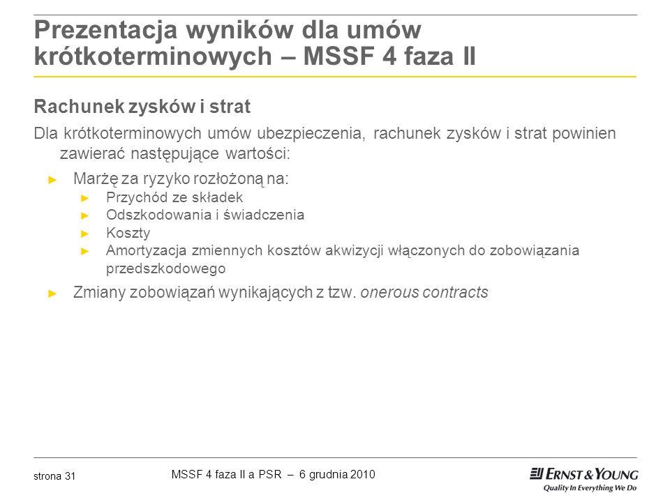Prezentacja wyników dla umów krótkoterminowych – MSSF 4 faza II