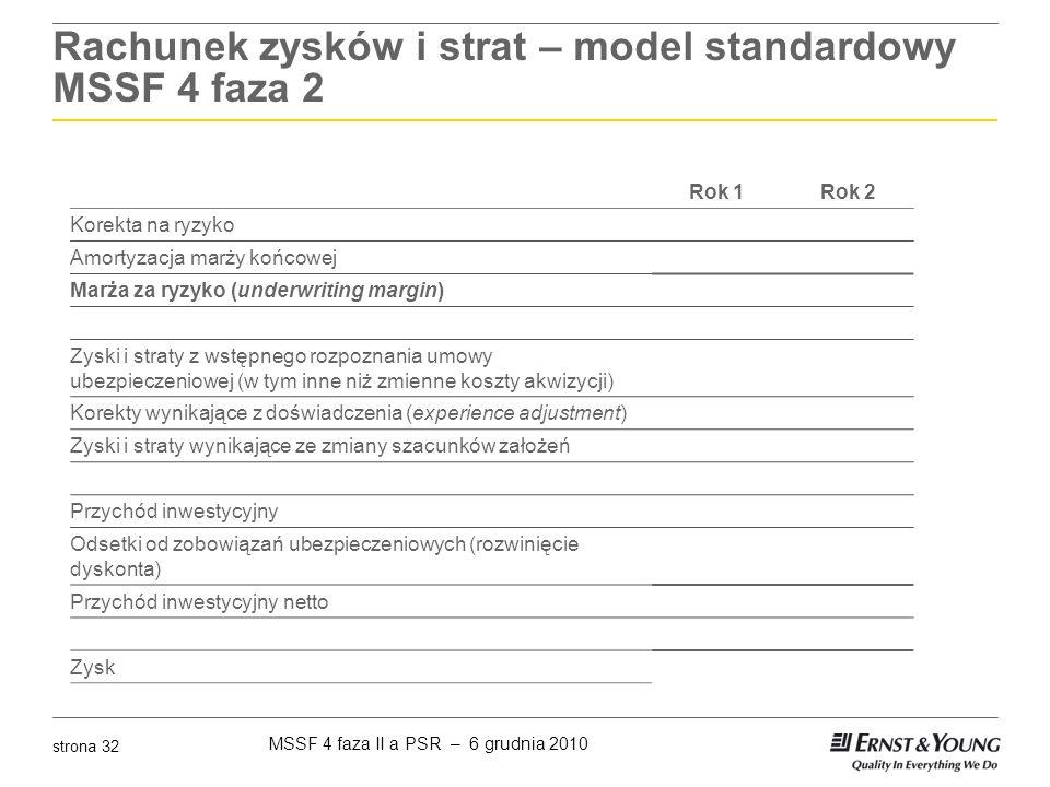Rachunek zysków i strat – model standardowy MSSF 4 faza 2