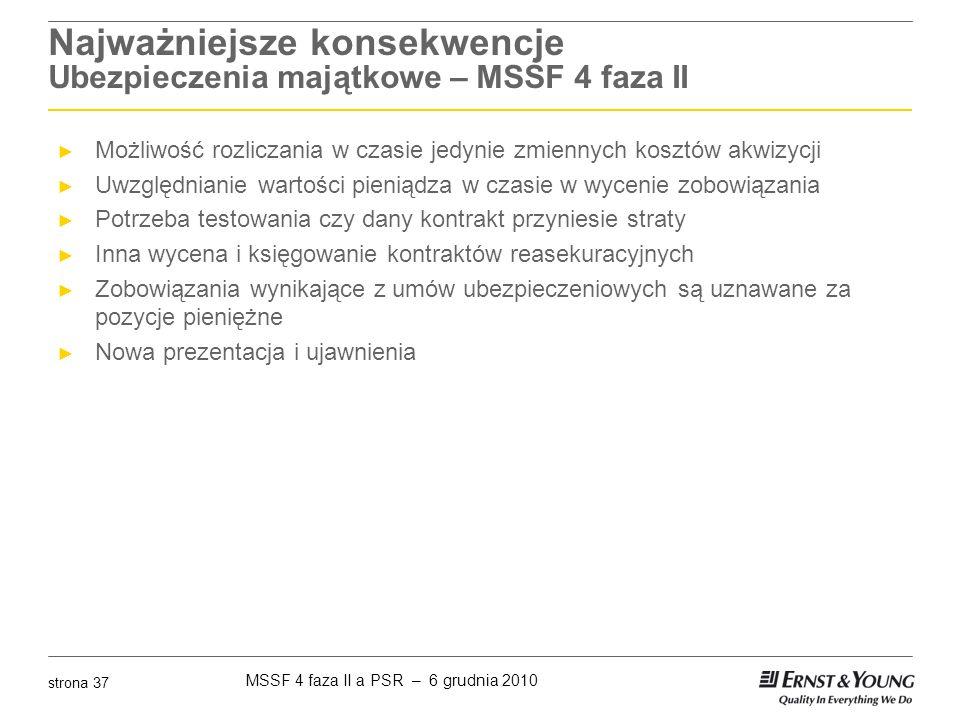 Najważniejsze konsekwencje Ubezpieczenia majątkowe – MSSF 4 faza II
