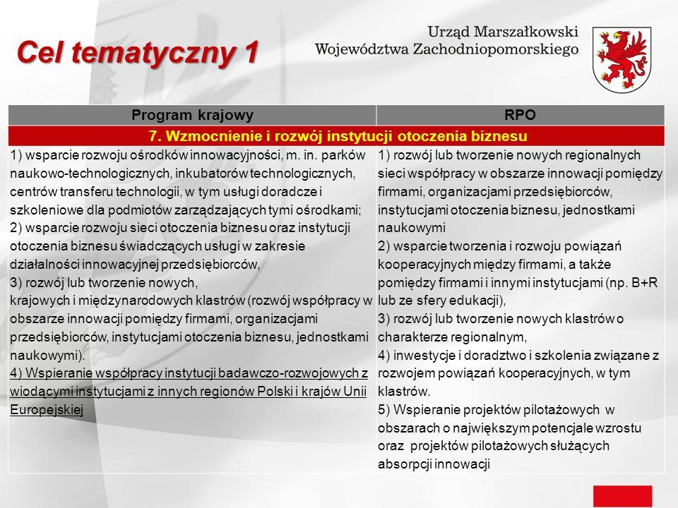 7. Wzmocnienie i rozwój instytucji otoczenia biznesu
