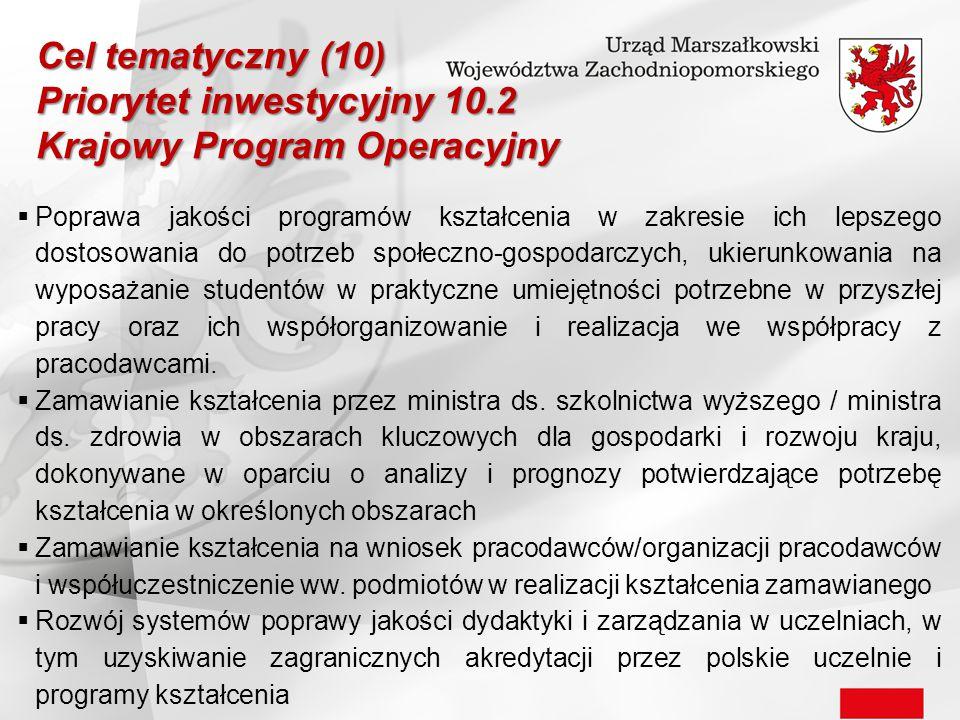 Priorytet inwestycyjny 10.2 Krajowy Program Operacyjny