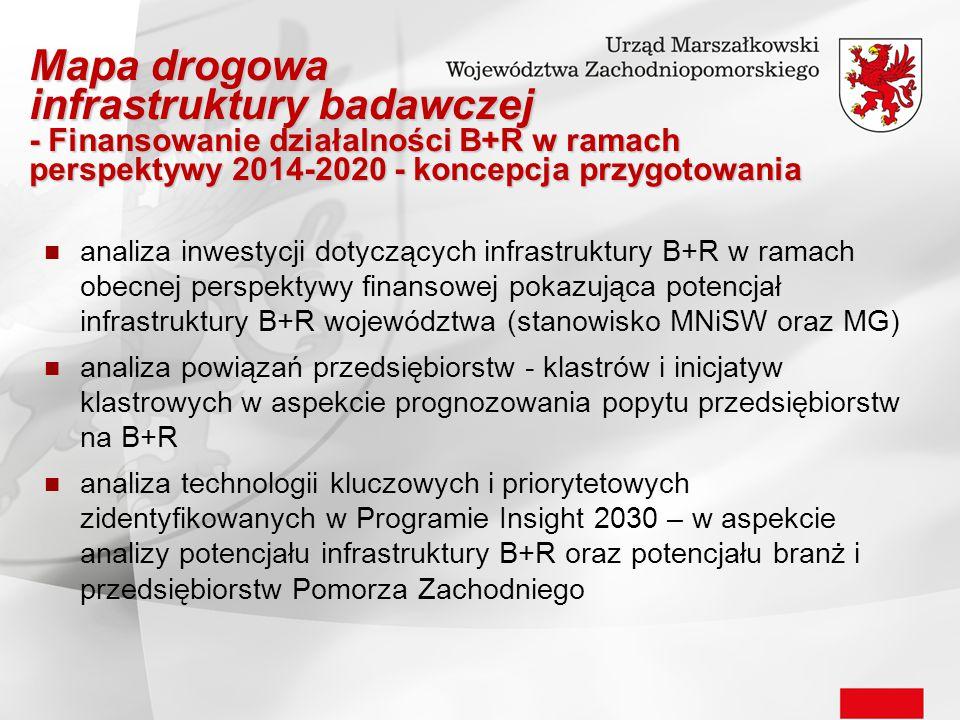 Mapa drogowa infrastruktury badawczej - Finansowanie działalności B+R w ramach perspektywy 2014-2020 - koncepcja przygotowania