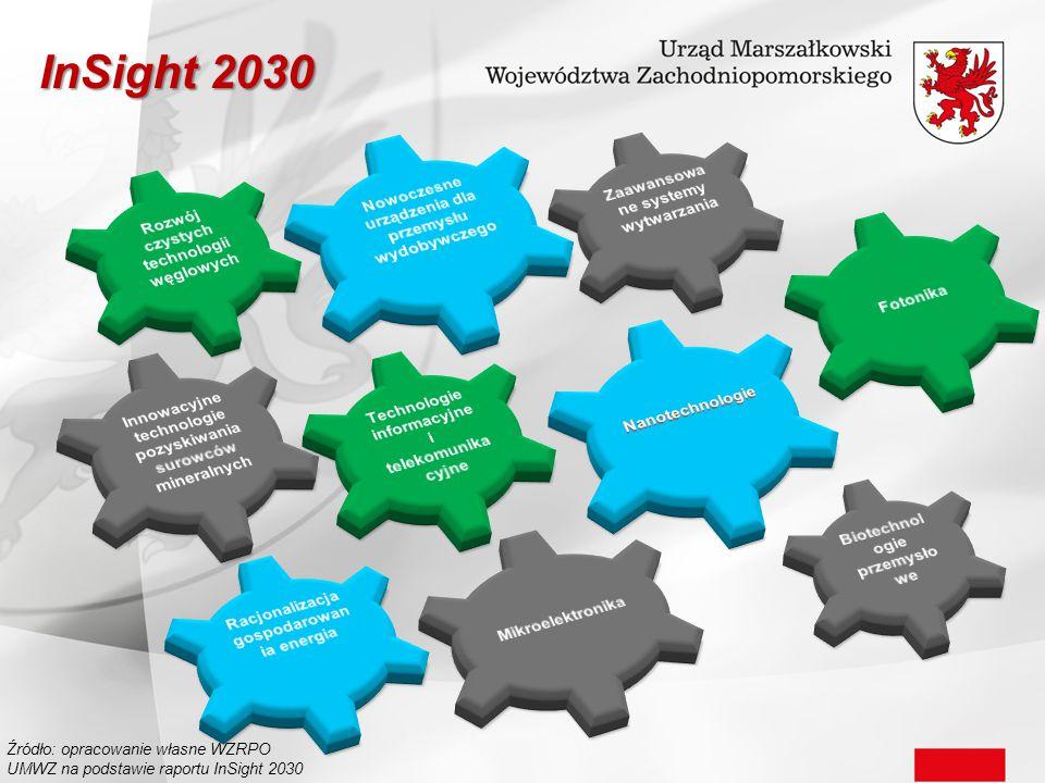 InSight 2030 Nowoczesne urządzenia dla przemysłu wydobywczego